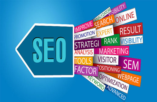 Dental Practice Seo