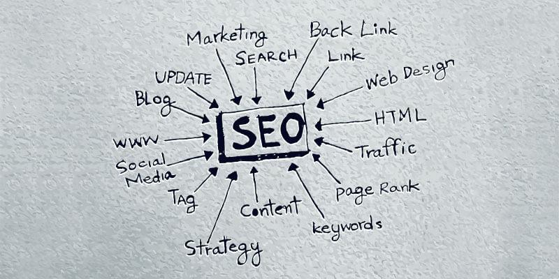 Benefits of a Marketing Internship