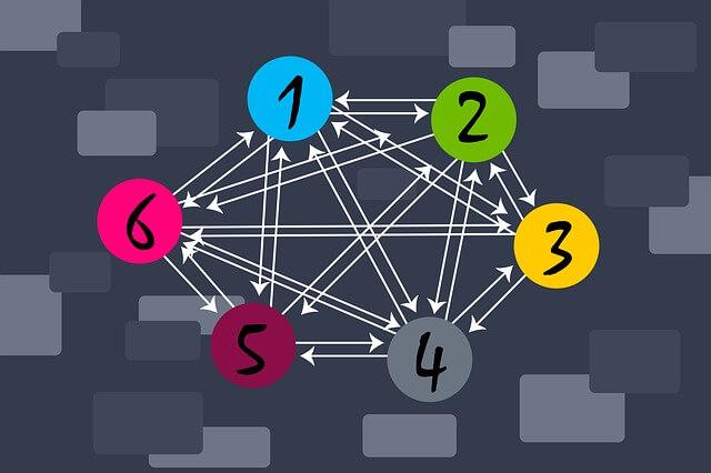 viral link building