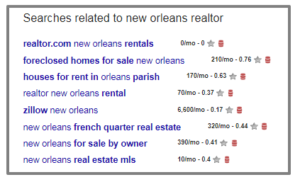 Real Estate Seo