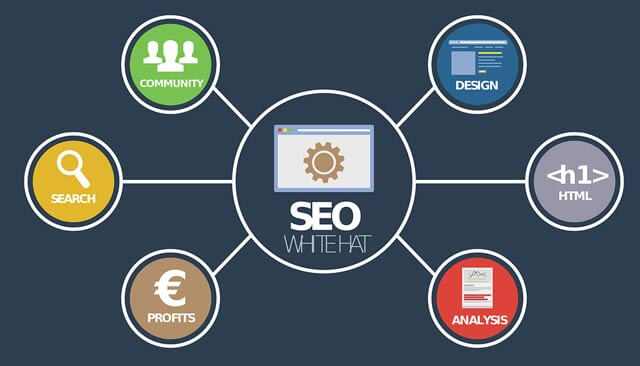 How To Create A Site Structure Optimized For SEO