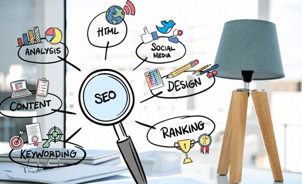 The Complete Guide to an SEO friendly URL Structure